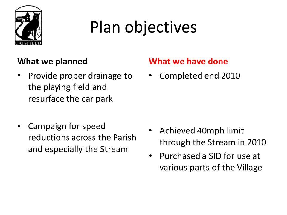 Plan Objectives What we planned Improve Village Communication between PC and Parishioners What we have done Setup www.catsfieldpc.co.uk in 2010 www.catsfieldpc.co.uk Publish The Catsfield Flyer every quarter – let un know what YOU would like to see included in your newsletter