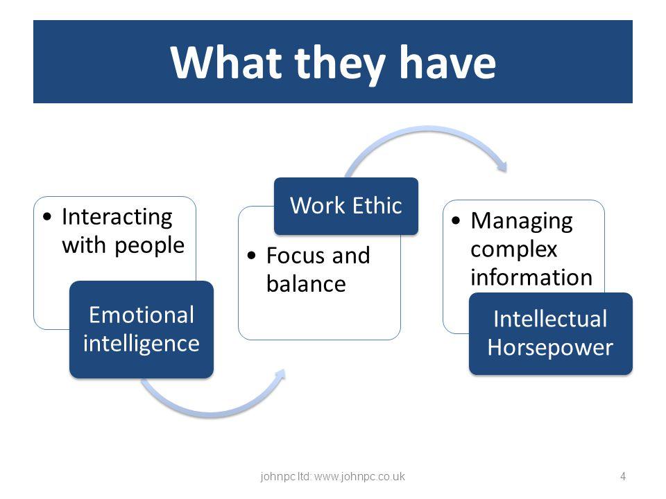 5 Things good salespeople know johnpc ltd: www.johnpc.co.uk5 Good Salespeople