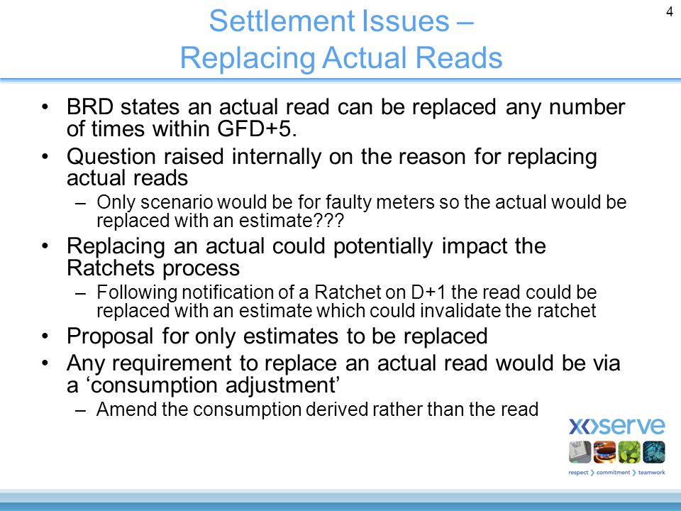 4 Settlement Issues – Replacing Actual Reads BRD states an actual read can be replaced any number of times within GFD+5.