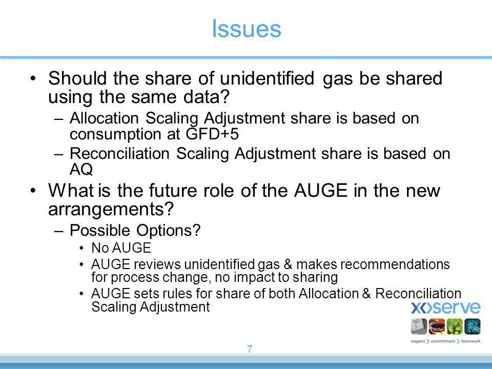 7 Issues Should the share of unidentified gas be shared using the same data.