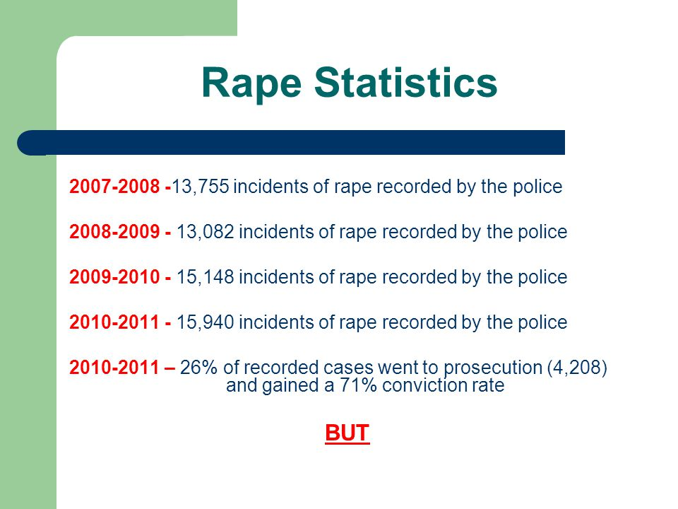 Rape Statistics 2007-2008 -13,755 incidents of rape recorded by the police 2008-2009 - 13,082 incidents of rape recorded by the police 2009-2010 - 15,148 incidents of rape recorded by the police 2010-2011 - 15,940 incidents of rape recorded by the police 2010-2011 – 26% of recorded cases went to prosecution (4,208) and gained a 71% conviction rate BUT