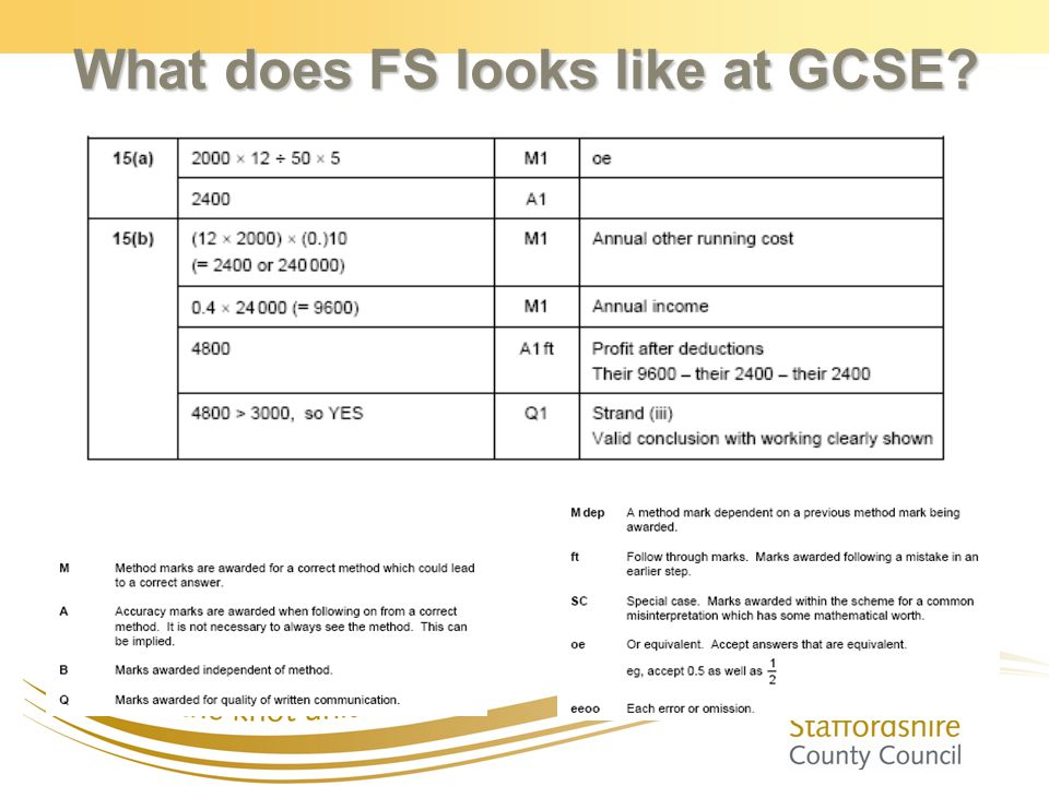 What does FS looks like at GCSE
