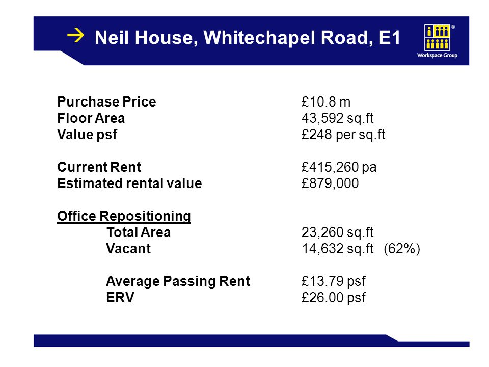 25 Neil House, Whitechapel Road, E1 Purchase Price£10.8 m Floor Area43,592 sq.ft Value psf£248 per sq.ft Current Rent£415,260 pa Estimated rental value£879,000 Office Repositioning Total Area 23,260 sq.ft Vacant 14,632 sq.ft (62%) Average Passing Rent£13.79 psf ERV£26.00 psf
