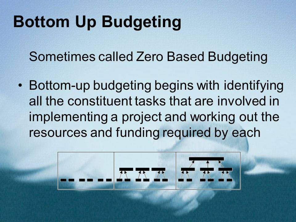 Bottom Up Budgeting Sometimes called Zero Based Budgeting Bottom-up budgeting begins with identifying all the constituent tasks that are involved in i