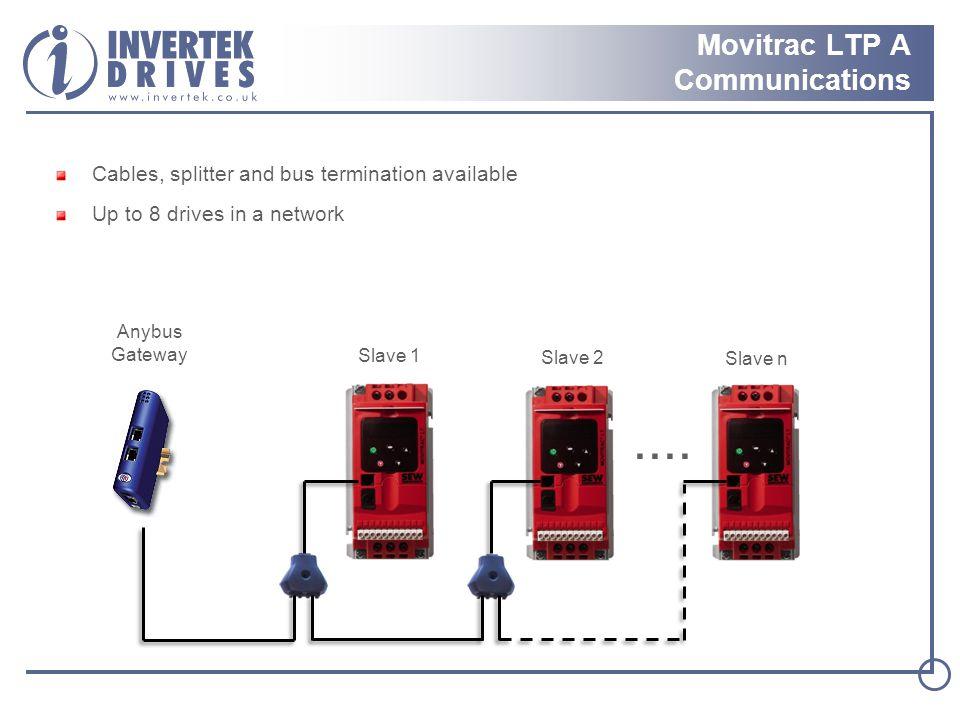 Movitrac LTP A Communications Anybus Gateway Slave 1 Slave 2 Slave n....