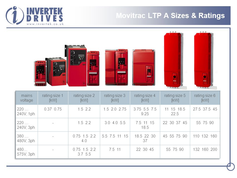 Movitrac LTP A Sizes & Ratings