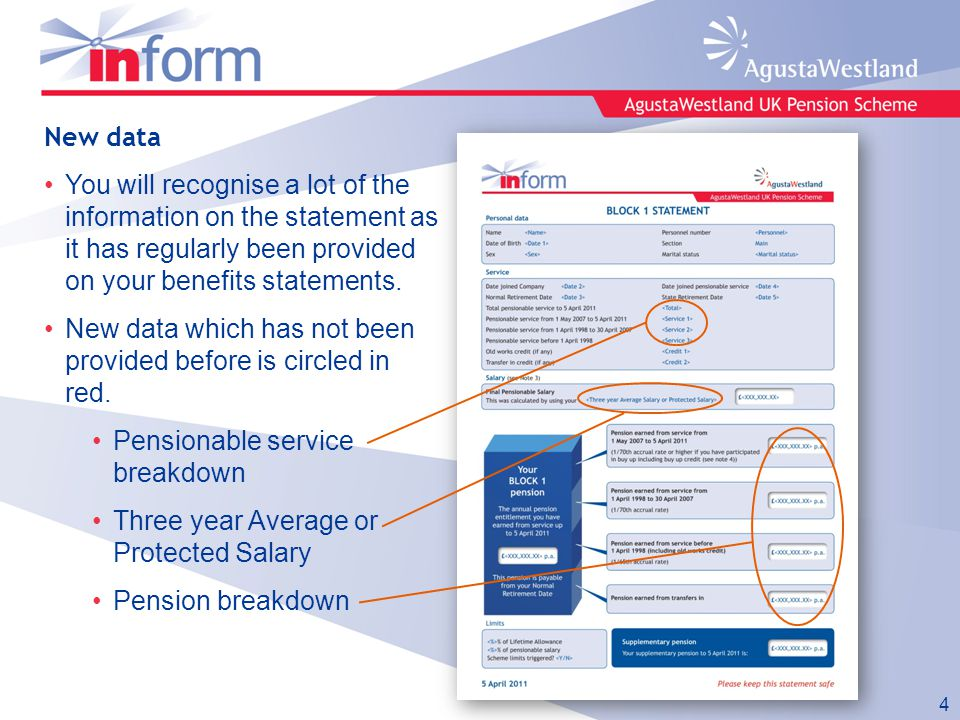 New data You will recognise a lot of the information on the statement as it has regularly been provided on your benefits statements.