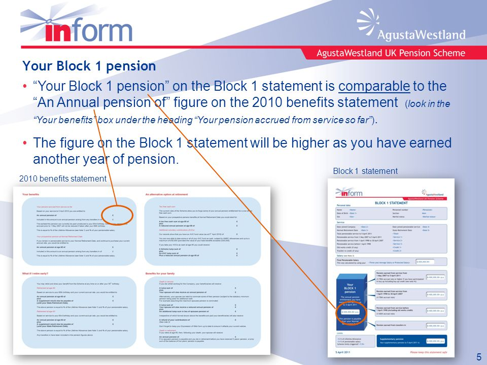 Your Block 1 pension Your Block 1 pension on the Block 1 statement is comparable to the An Annual pension of figure on the 2010 benefits statement (look in the Your benefits box under the heading Your pension accrued from service so far ).
