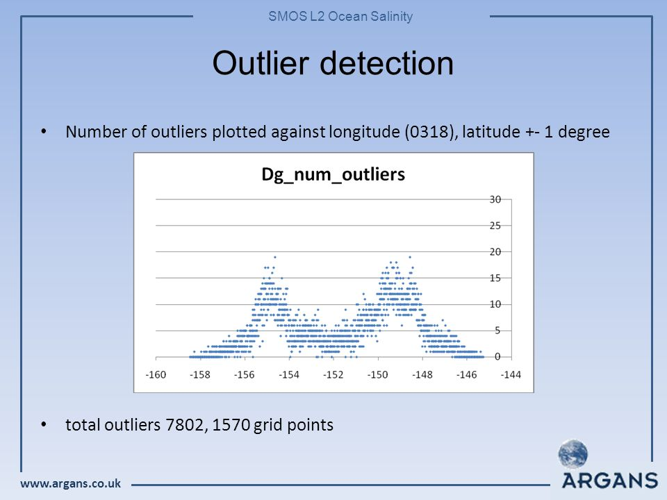 www.argans.co.uk SMOS L2 Ocean Salinity Outlier detection Number of outliers plotted against longitude (0318), latitude +- 1 degree total outliers 780