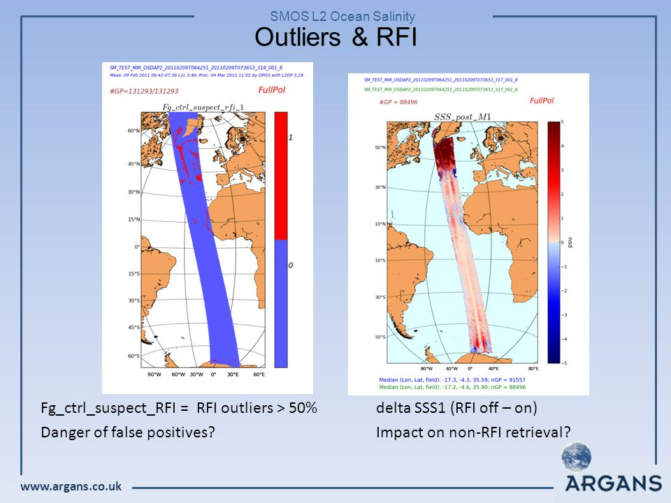 www.argans.co.uk SMOS L2 Ocean Salinity Outliers & RFI Fg_ctrl_suspect_RFI = RFI outliers > 50%delta SSS1 (RFI off – on) Danger of false positives Impact on non-RFI retrieval