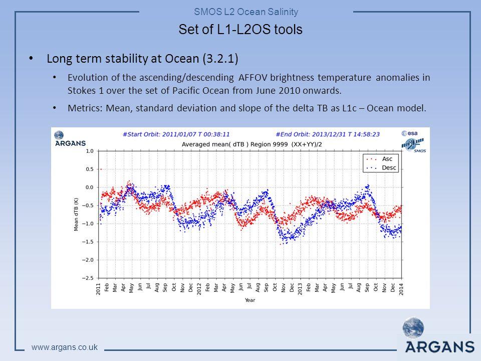 SMOS L2 Ocean Salinity www.argans.co.uk Tools processing chain