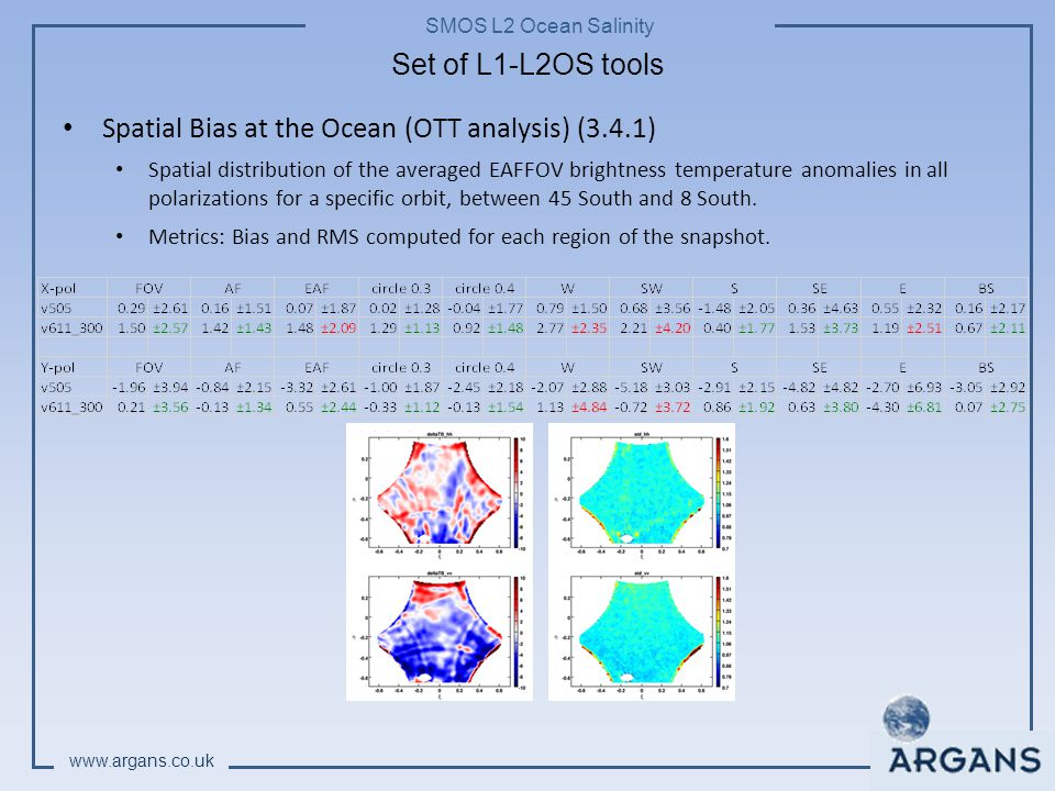 SMOS L2 Ocean Salinity www.argans.co.uk General processing chain and building of the data set catalogue
