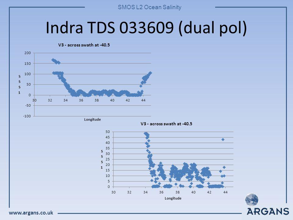 www.argans.co.uk SMOS L2 Ocean Salinity Indra TDS 033609 (dual pol)