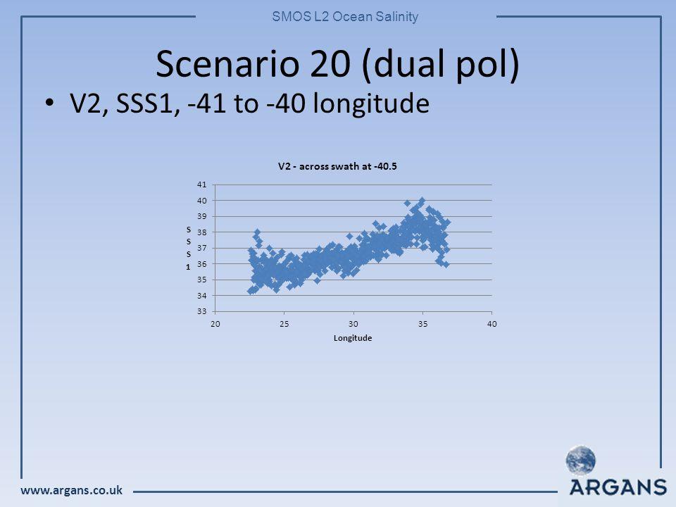 www.argans.co.uk SMOS L2 Ocean Salinity Scenario 20 (dual pol) V2, SSS1, -41 to -40 longitude