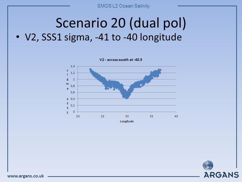 www.argans.co.uk SMOS L2 Ocean Salinity Scenario 20 (dual pol) V2, SSS1 sigma, -41 to -40 longitude