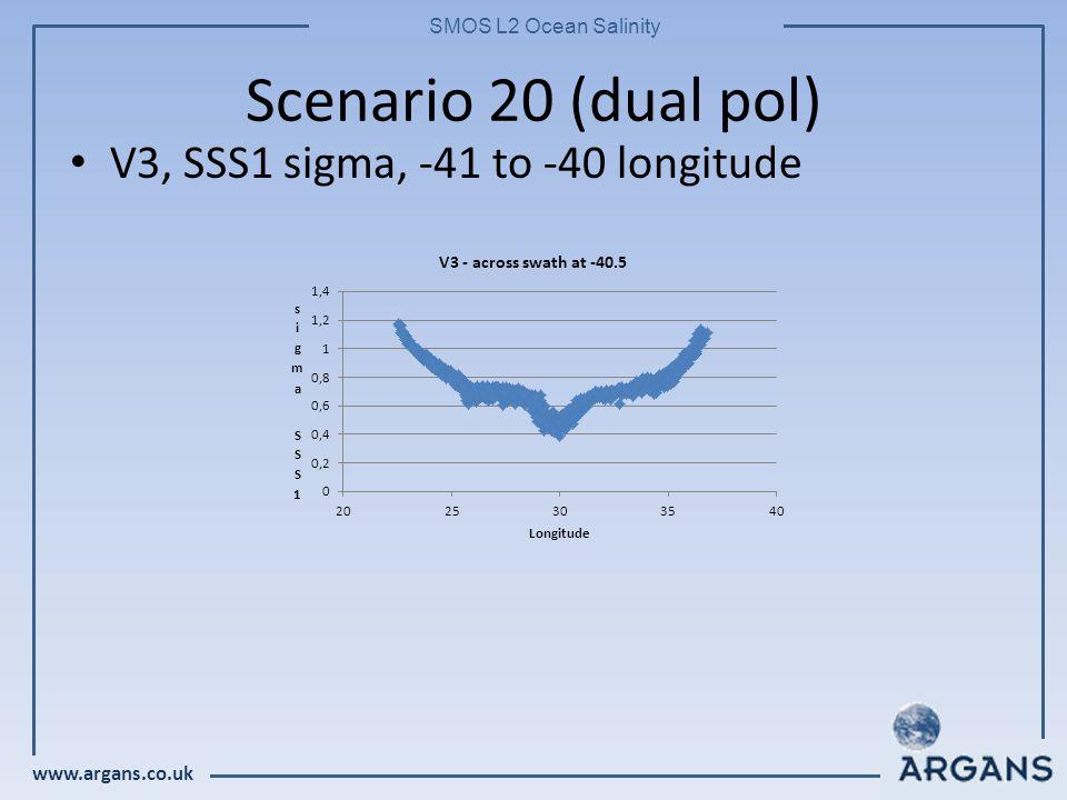 www.argans.co.uk SMOS L2 Ocean Salinity Scenario 20 (dual pol) V3, SSS1 sigma, -41 to -40 longitude
