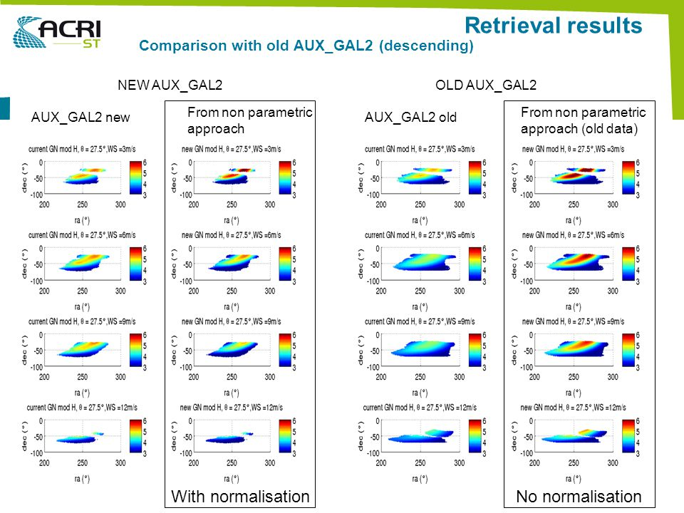 12 © ACRI-ST, all rights reserved – 2012 Retrieval results Comparison with old AUX_GAL2 (descending) NEW AUX_GAL2OLD AUX_GAL2 With normalisation From