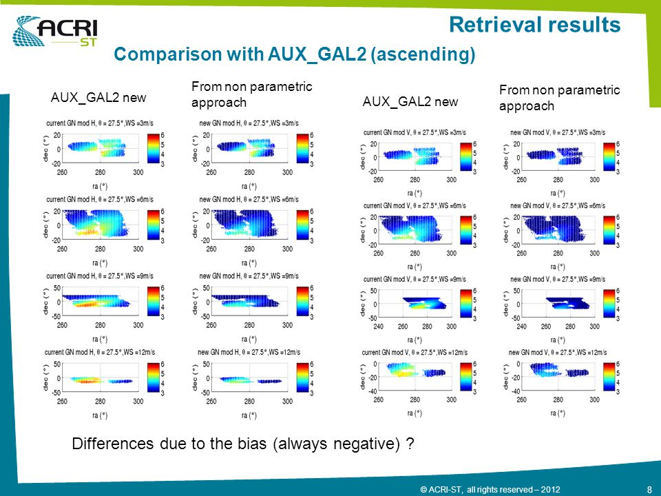 8 © ACRI-ST, all rights reserved – 2012 Retrieval results Comparison with AUX_GAL2 (ascending) Differences due to the bias (always negative) ? From no