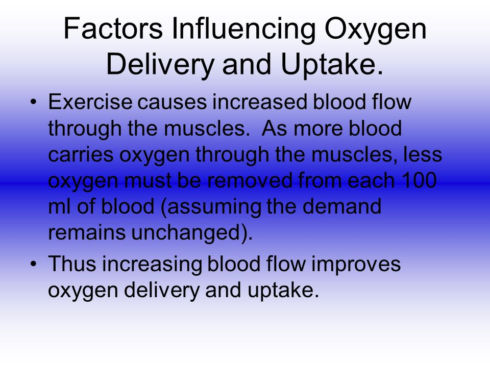 Factors Influencing Oxygen Delivery and Uptake. Exercise causes increased blood flow through the muscles. As more blood carries oxygen through the mus