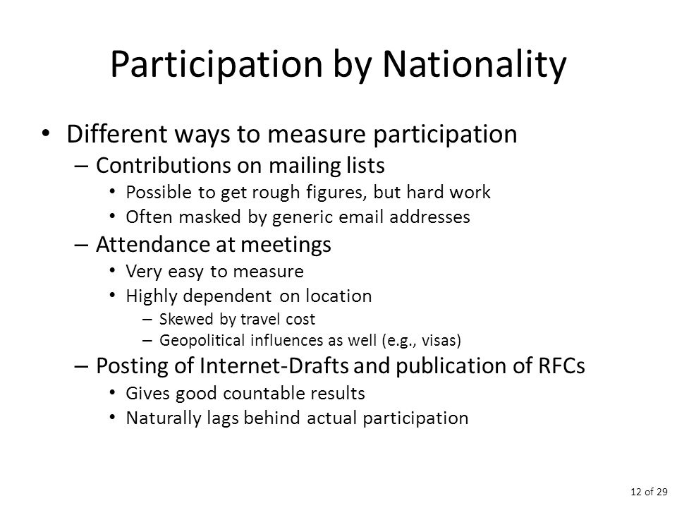 Participation by Nationality Different ways to measure participation – Contributions on mailing lists Possible to get rough figures, but hard work Often masked by generic email addresses – Attendance at meetings Very easy to measure Highly dependent on location – Skewed by travel cost – Geopolitical influences as well (e.g., visas) – Posting of Internet-Drafts and publication of RFCs Gives good countable results Naturally lags behind actual participation 12 of 29