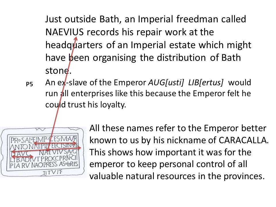 Just outside Bath, an Imperial freedman called NAEVIUS records his repair work at the headquarters of an Imperial estate which might have been organis