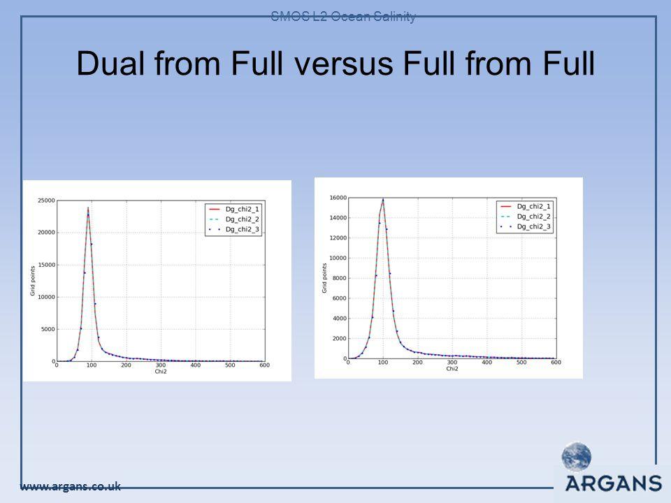 www.argans.co.uk SMOS L2 Ocean Salinity Dual from Full versus Full from Full
