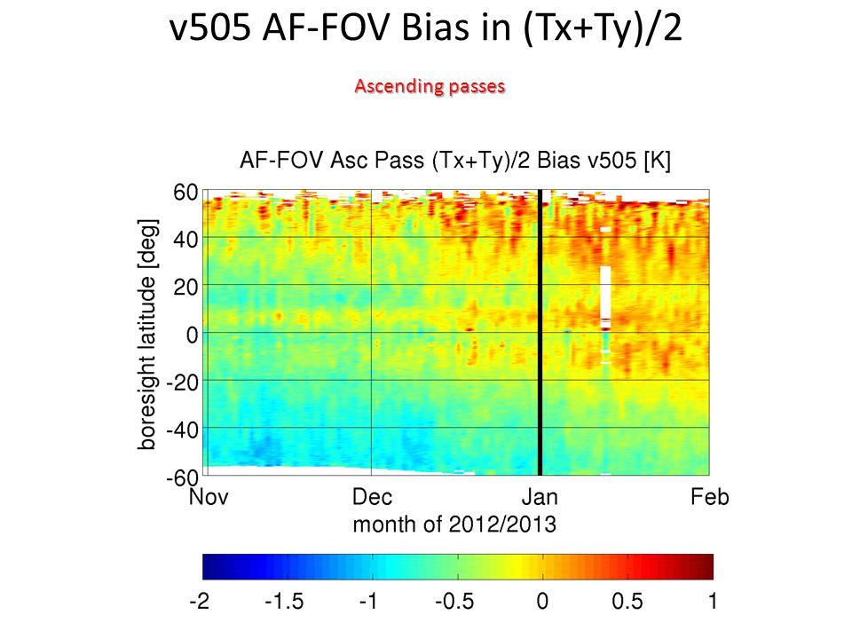 v505 AF-FOV Bias in (Tx+Ty)/2 Ascending passes