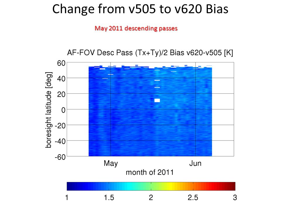 Change from v505 to v620 Bias May 2011 descending passes