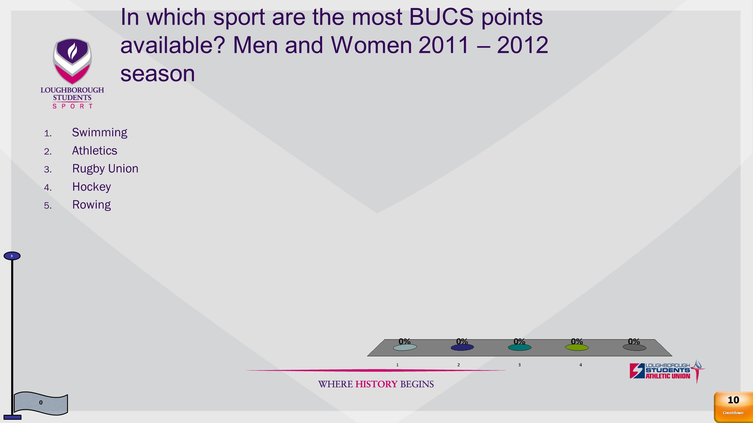 In 2010 -11 which sport did Loughborough win 95% of available BUCS points.
