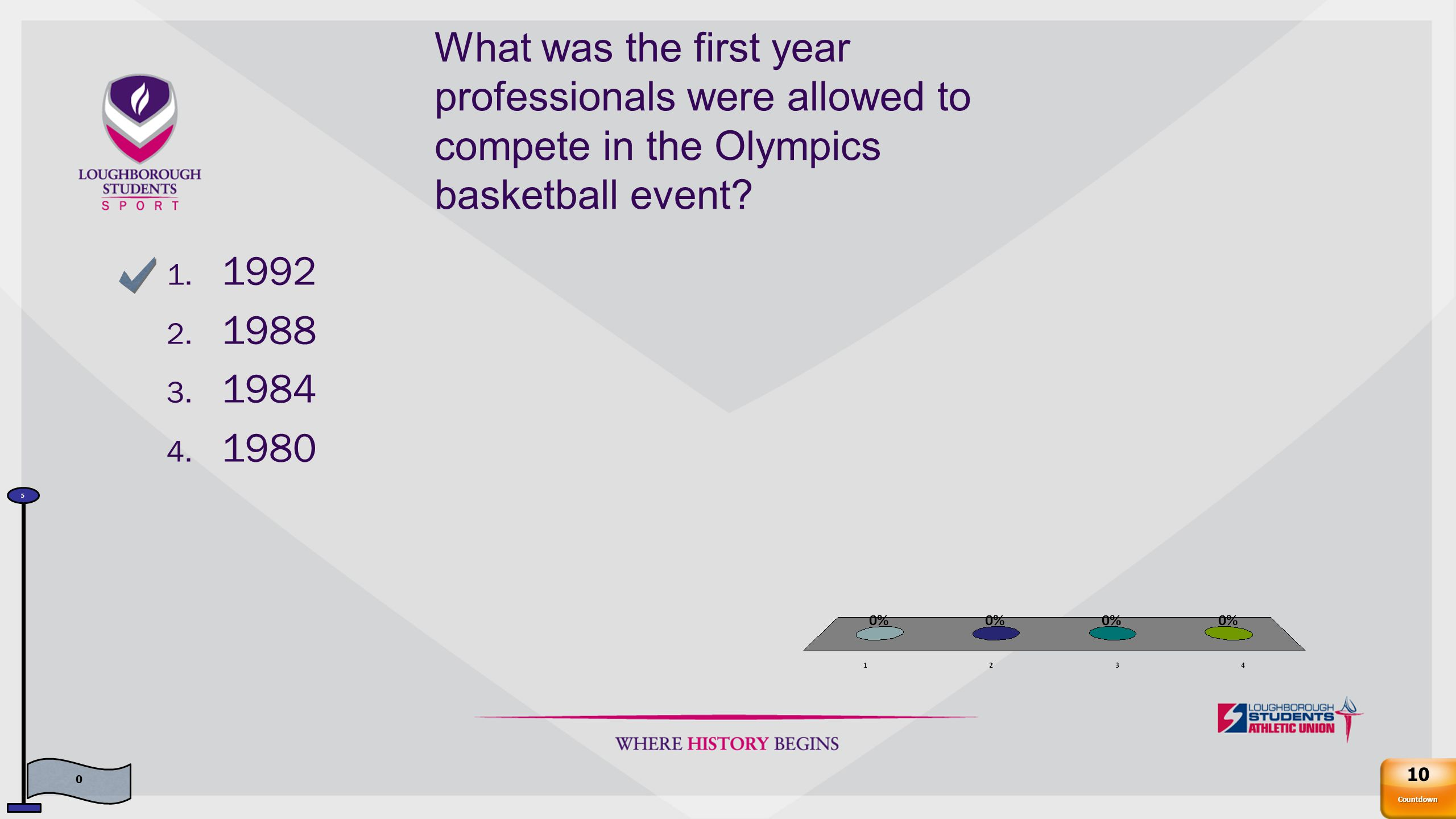 What was the first year professionals were allowed to compete in the Olympics basketball event.