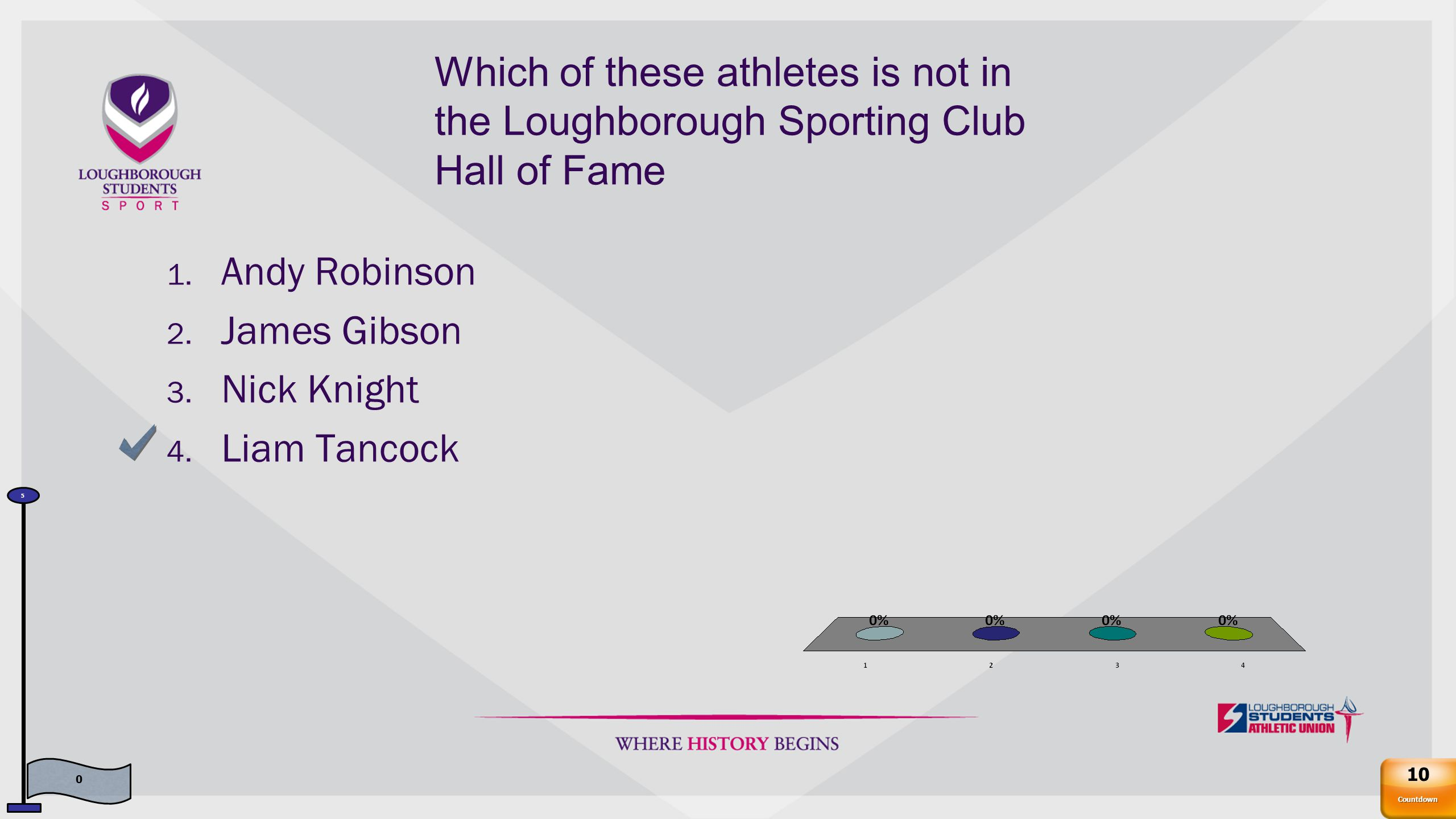 Which of these athletes is not in the Loughborough Sporting Club Hall of Fame 0 5 1.