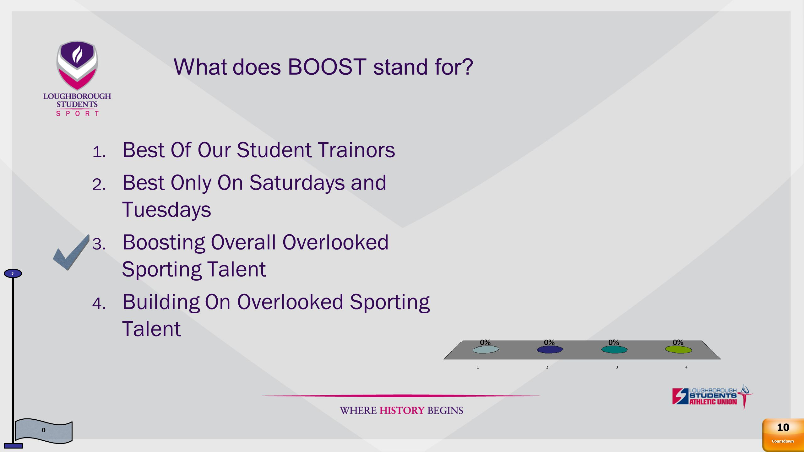 What does BOOST stand for. 0 5 1. Best Of Our Student Trainors 2.