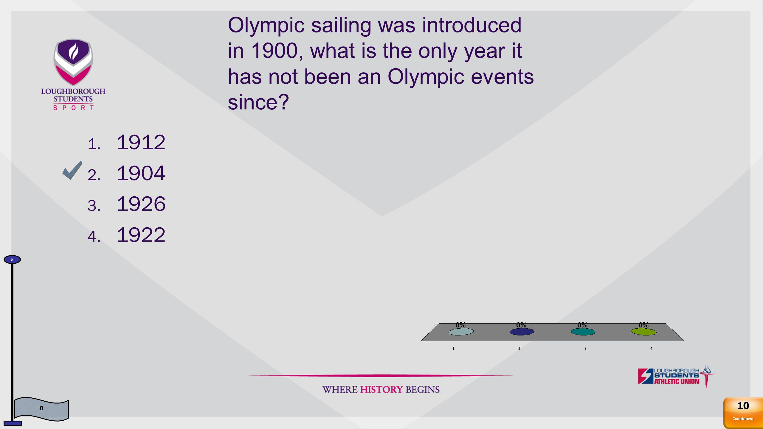 Olympic sailing was introduced in 1900, what is the only year it has not been an Olympic events since.
