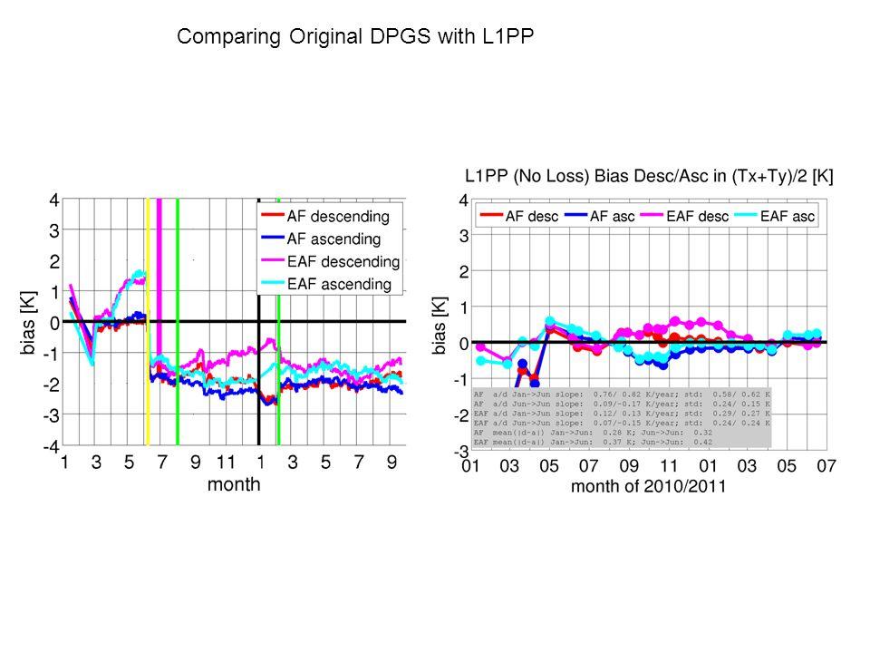 Comparing Original DPGS with L1PP