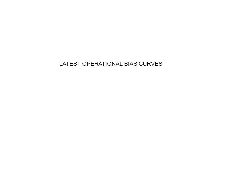 LATEST OPERATIONAL BIAS CURVES