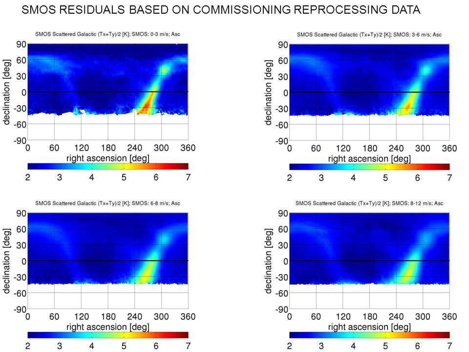 SMOS RESIDUALS BASED ON COMMISSIONING REPROCESSING DATA