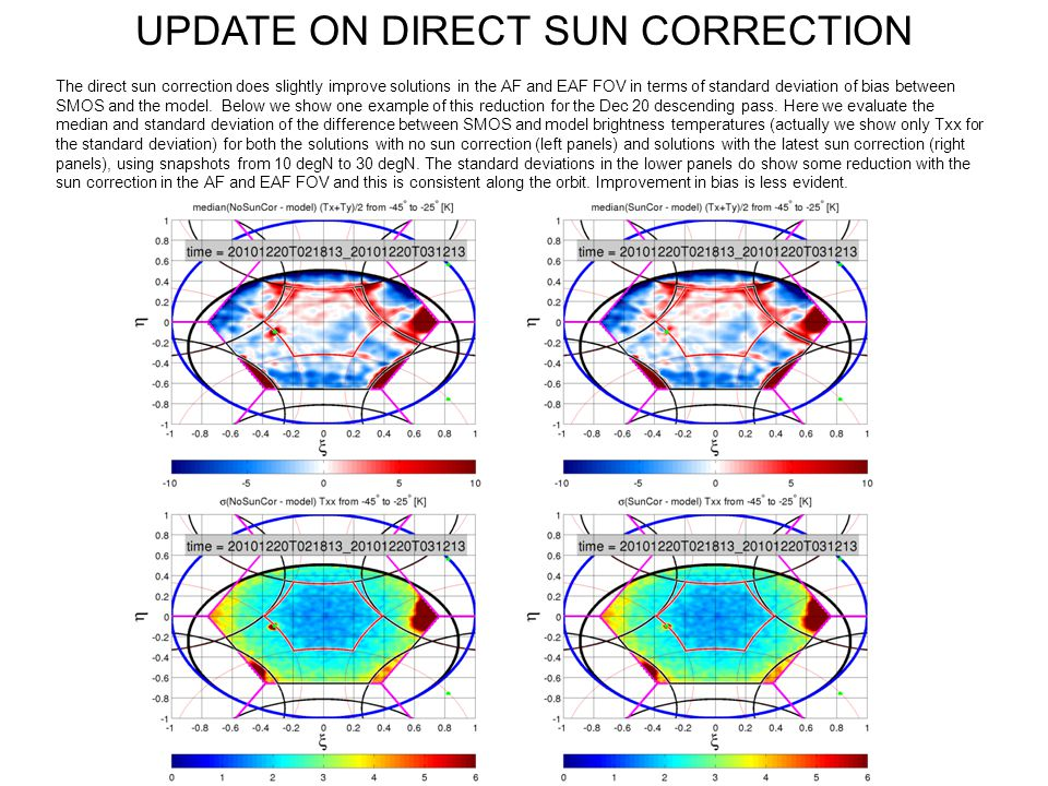 UPDATE ON DIRECT SUN CORRECTION The direct sun correction does slightly improve solutions in the AF and EAF FOV in terms of standard deviation of bias between SMOS and the model.