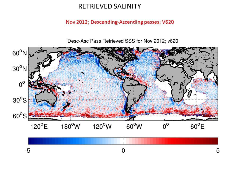 RETRIEVED SALINITY Nov 2012; Descending-Ascending passes; V620
