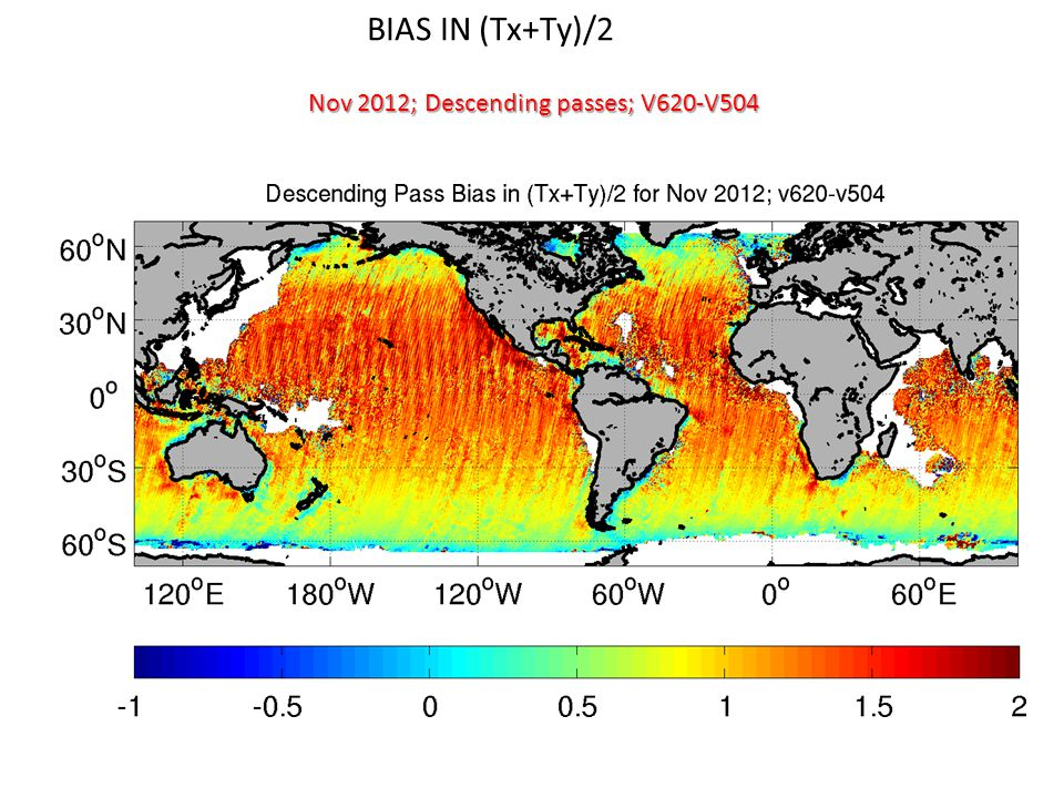 BIAS IN (Tx+Ty)/2 Nov 2012; Descending passes; V620-V504