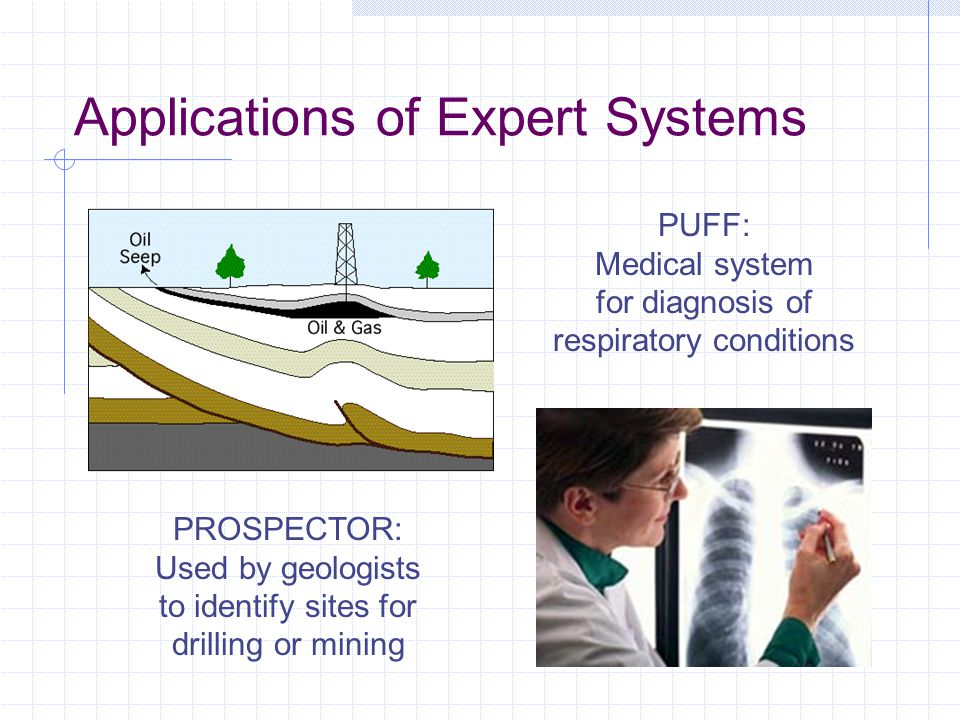 Applications of Expert Systems PROSPECTOR: Used by geologists to identify sites for drilling or mining PUFF: Medical system for diagnosis of respirato