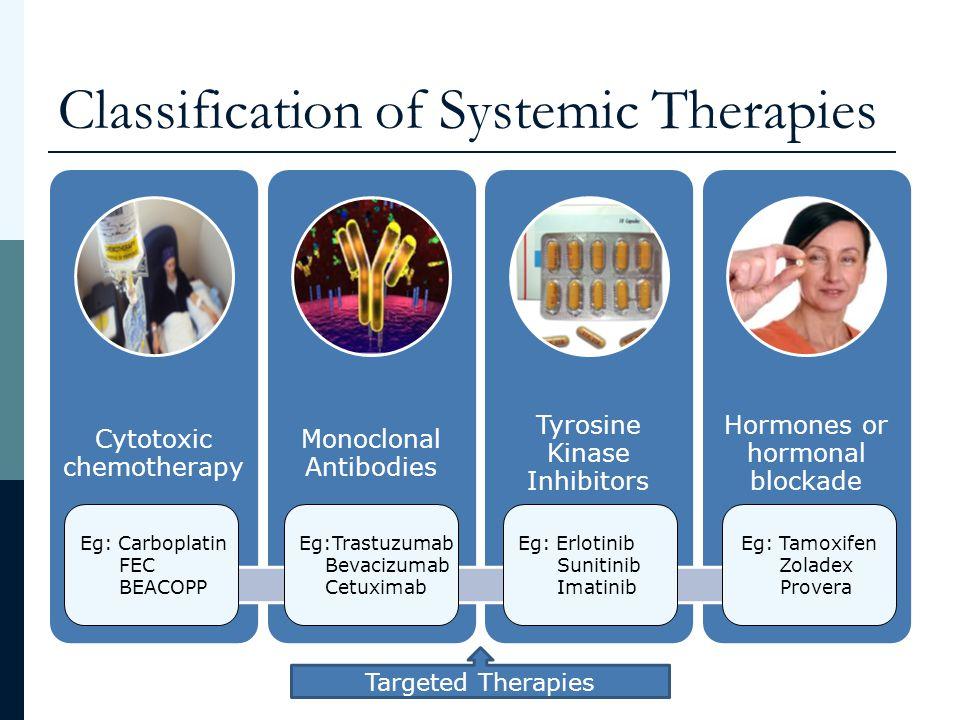 Skin Toxicity – Cytotoxics Palmoplantar Erythema Culprits Capecitabine 5-Fluorouracil Caelyx Management Emollients Keeping skin dry Dose reduction (Pyridoxine)