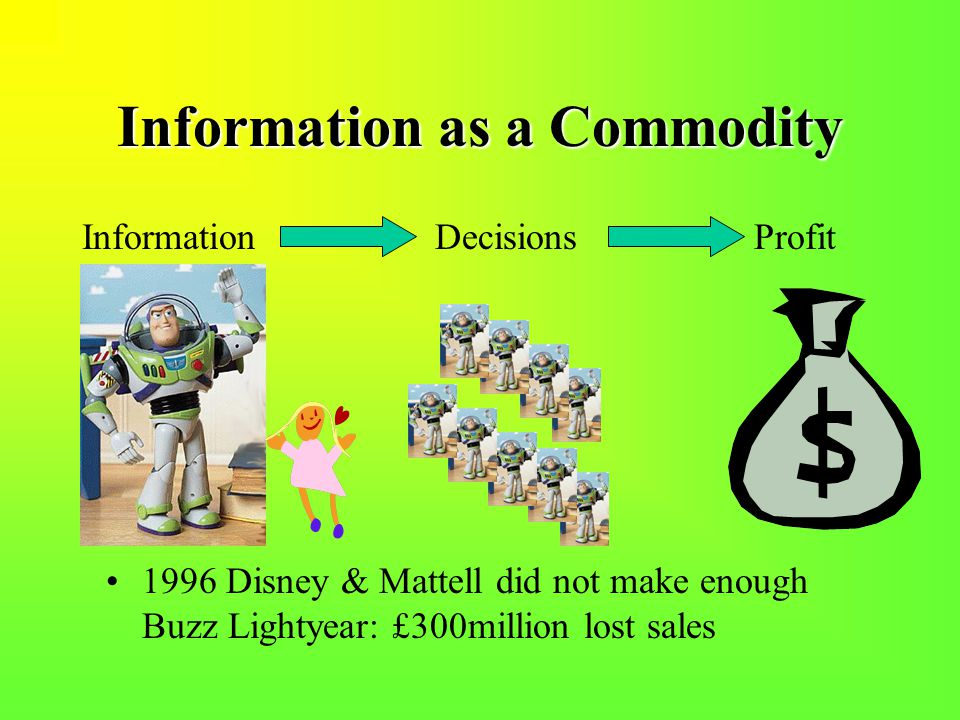 Information as a Commodity Information Decisions Profit 1996 Disney & Mattell did not make enough Buzz Lightyear: £300million lost sales