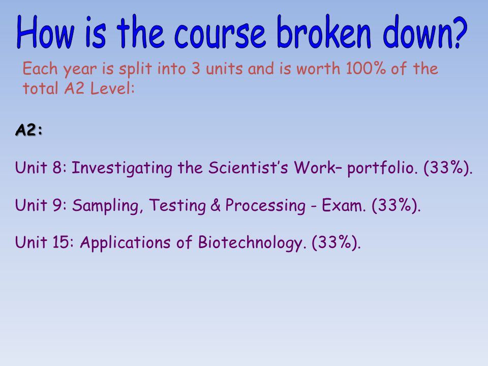Each year is split into 3 units and is worth 100% of the total A2 Level: A2: Unit 8: Investigating the Scientist's Work– portfolio.