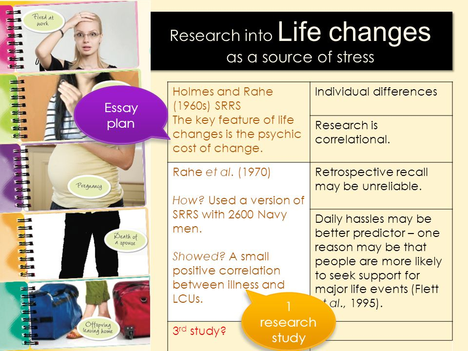 Research into Life changes as a source of stress Holmes and Rahe (1960s) SRRS The key feature of life changes is the psychic cost of change. Individua