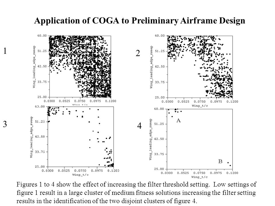 Application of COGA to Preliminary Airframe Design 1 2 3 4 Figures 1 to 4 show the effect of increasing the filter threshold setting.