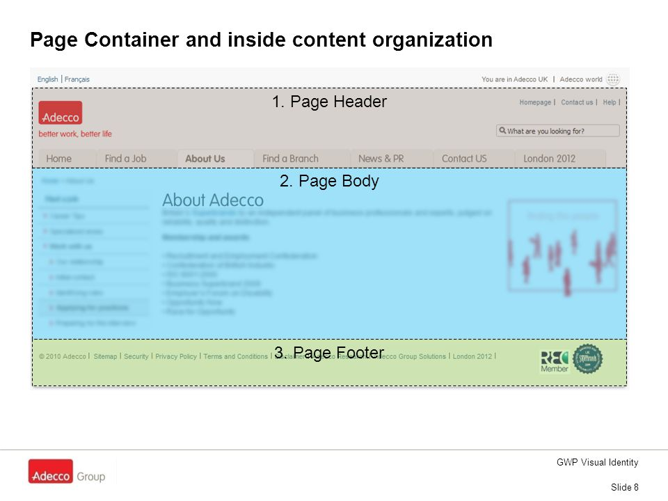 Page Container and inside content organization Slide 8 GWP Visual Identity 1. Page Header 2. Page Body 3. Page Footer