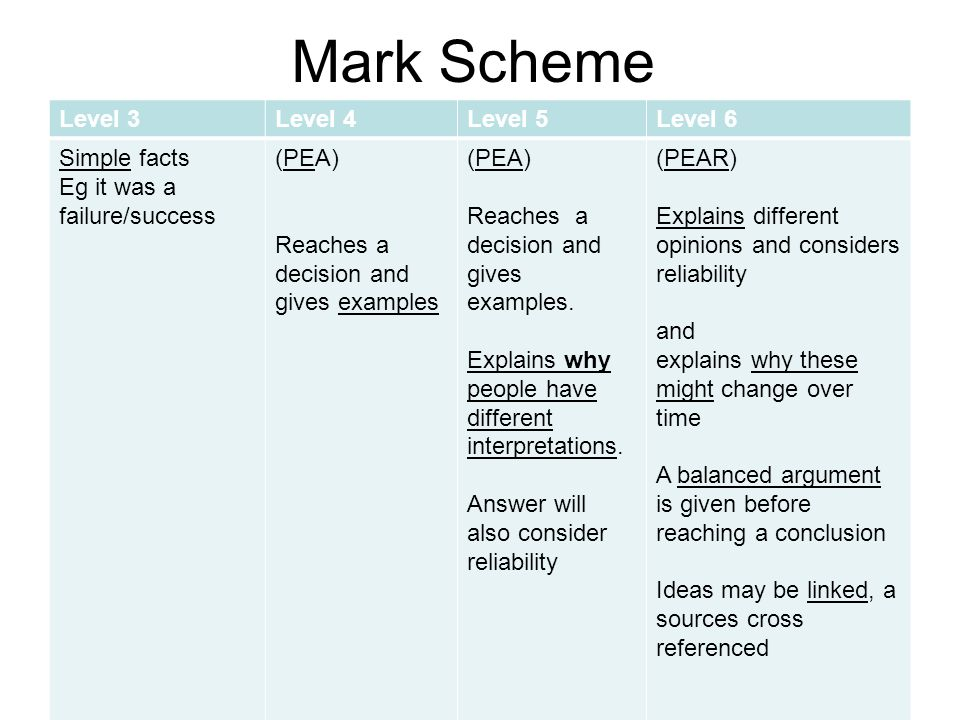 Mark Scheme Level 3Level 4Level 5Level 6 Simple facts Eg it was a failure/success (PEA) Reaches a decision and gives examples (PEA) Reaches a decision and gives examples.