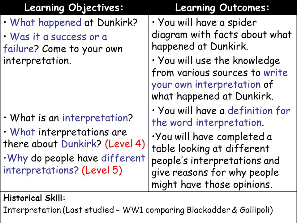Learning Objectives:Learning Outcomes: What happened at Dunkirk.