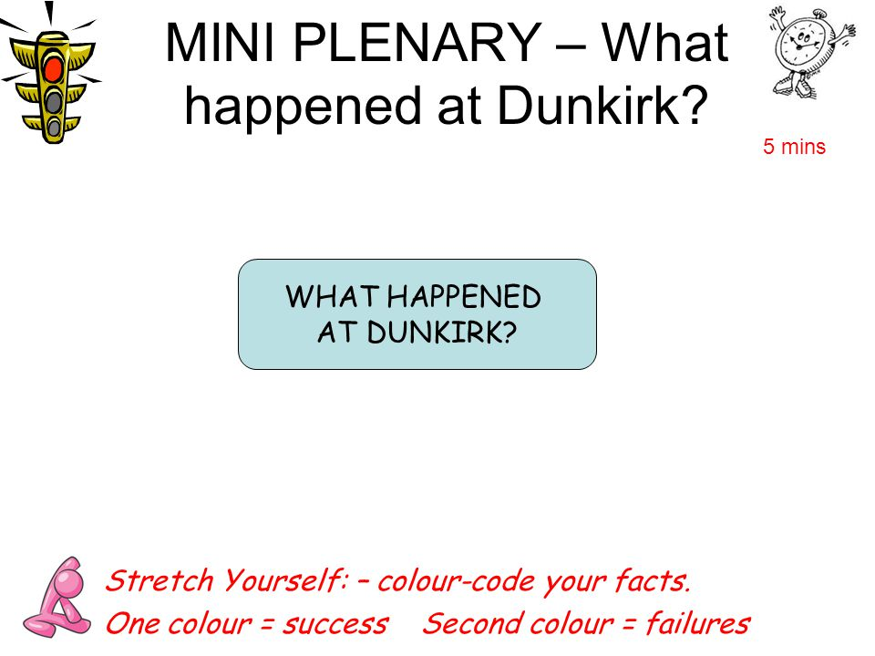 MINI PLENARY – What happened at Dunkirk.Stretch Yourself: – colour-code your facts.