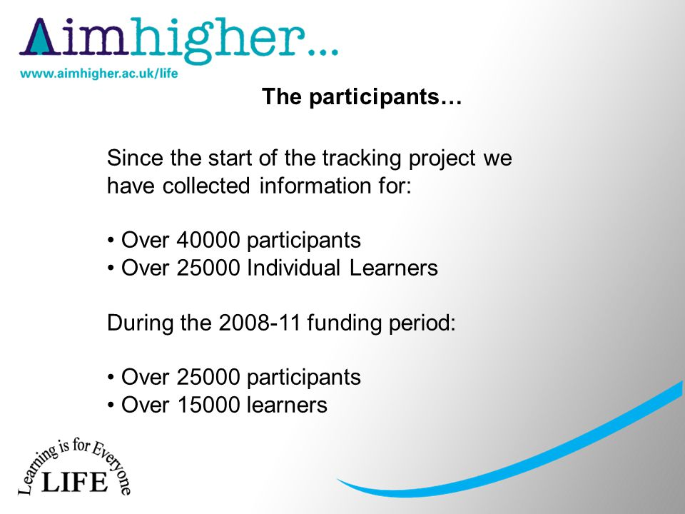 Since the start of the tracking project we have collected information for: Over 40000 participants Over 25000 Individual Learners During the 2008-11 funding period: Over 25000 participants Over 15000 learners The participants…
